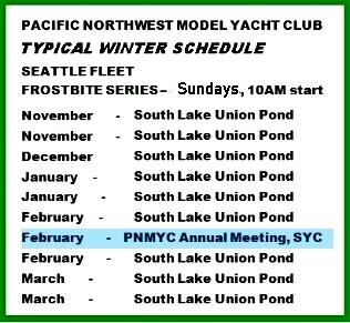 sailset com painted sail model yachting radio sailing PNMYC T37